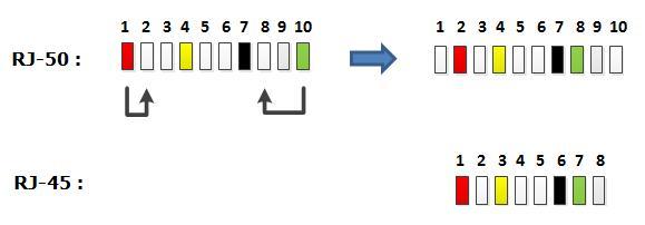 pinout rj501 apc rj45 usb cable pinout efcaviation com wiring diagram for apc 1500 usb to rj45 at edmiracle.co
